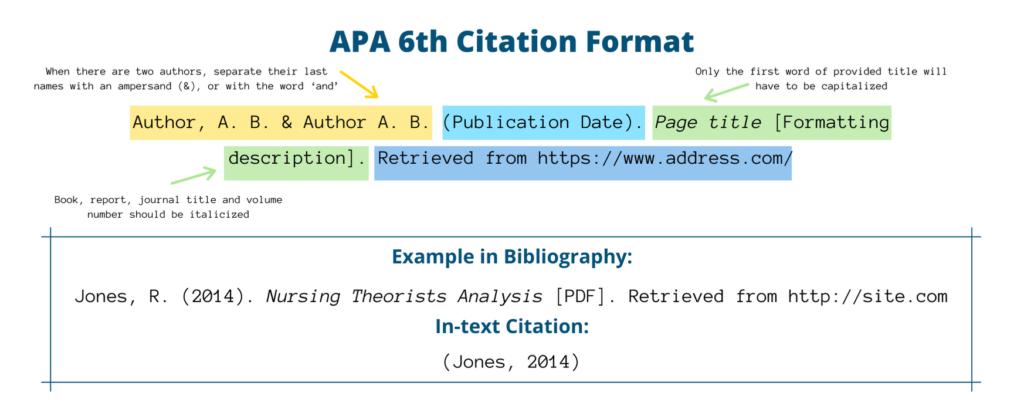 apa 6th citation example