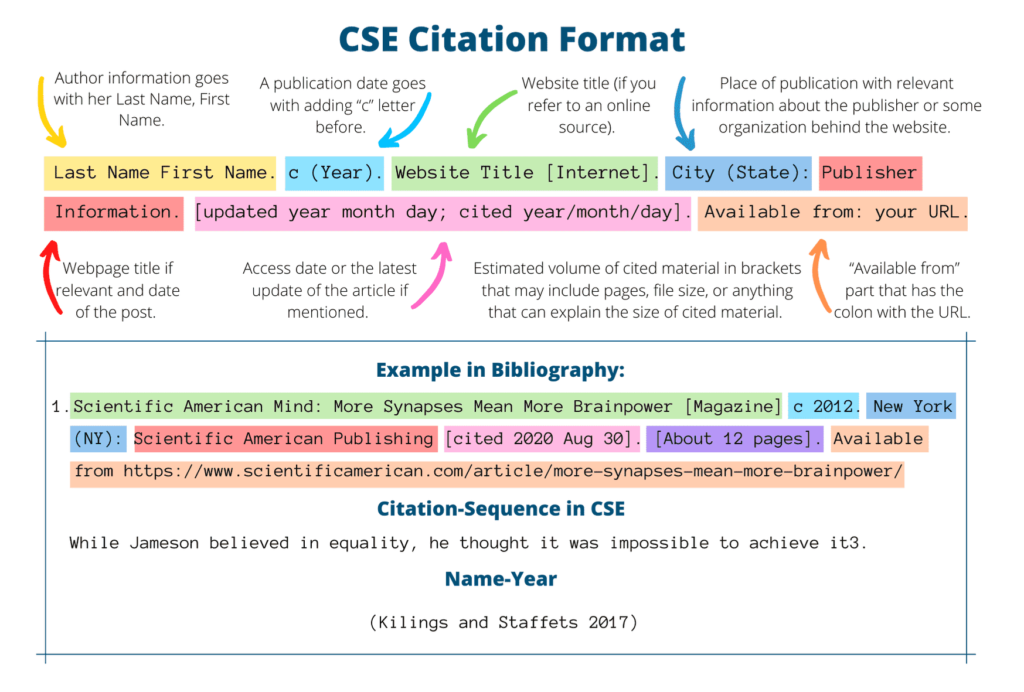 cse citation example - edubirdie cse generator