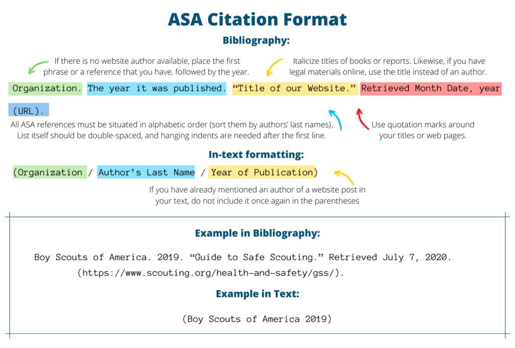 ASA Citation Format examples