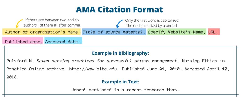 ama citations format example