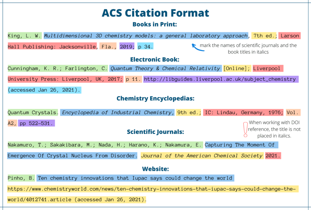 ACS Citation Format Examples