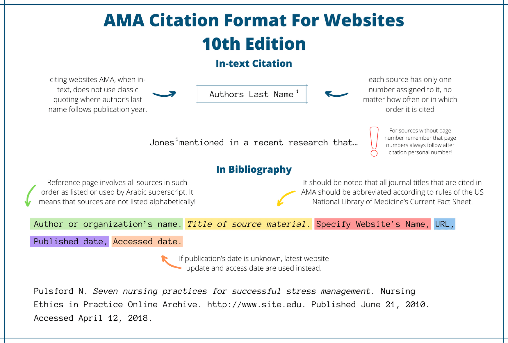 how to cite a website ama